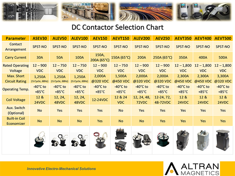 DC_Contactor_Selection_Chart_v3